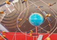 中国的骄傲——北斗卫星导航系统
